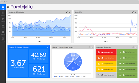 PurpleJelly - Server and Network Monitoring, Surrey